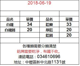 20180619鴻潤五金報價
