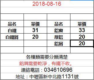 20180816鴻潤五金報價