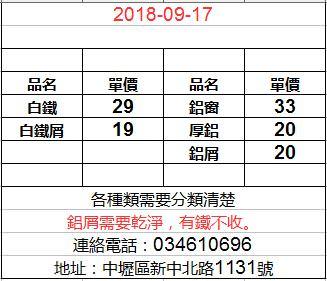 20180917鴻潤五金報價