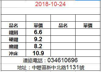 20181024鴻潤廢鐵報價