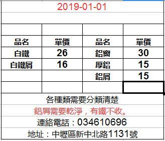 20190101鴻潤五金報價