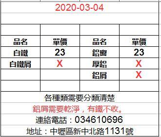 20200304鴻潤五金報價