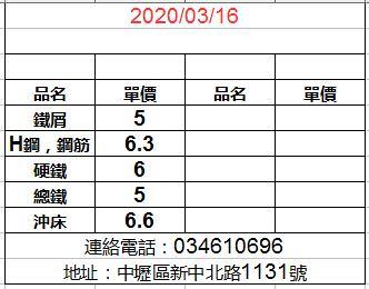 20200317廢鐵最新價格