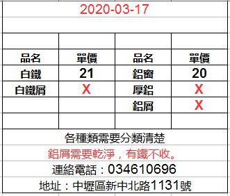 20200317鴻潤五金報價