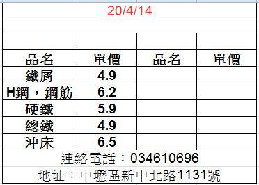 20200414廢鐵最新價格