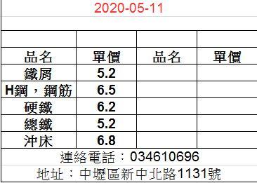 20200511廢鐵最新價格