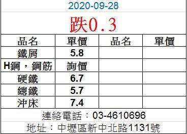 20200928廢鐵最新價格